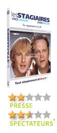 Les Stagiaires de Shawn Levy - En DVD, Blu-Ray et VOD