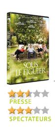 Sous le figuier d'Anne-Marie Etienne. - En DVD et VOD